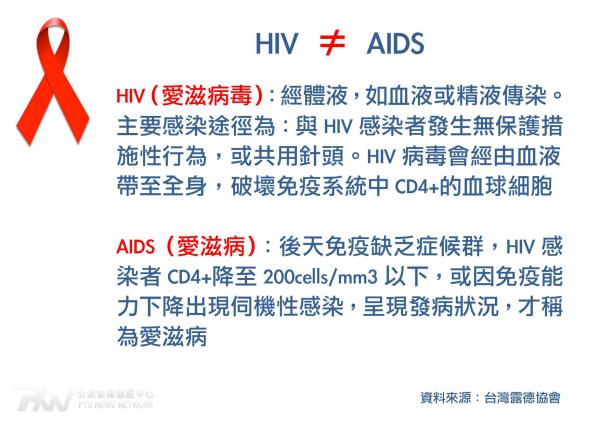 HIV-AIDS-page-001